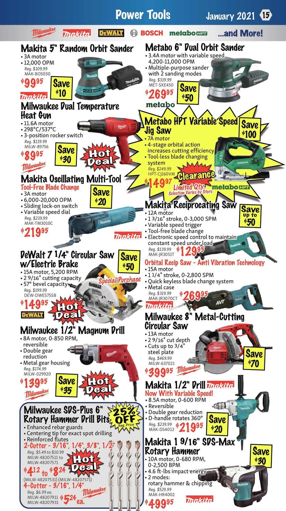 KMS Tools - Monthly Savings - Page 15