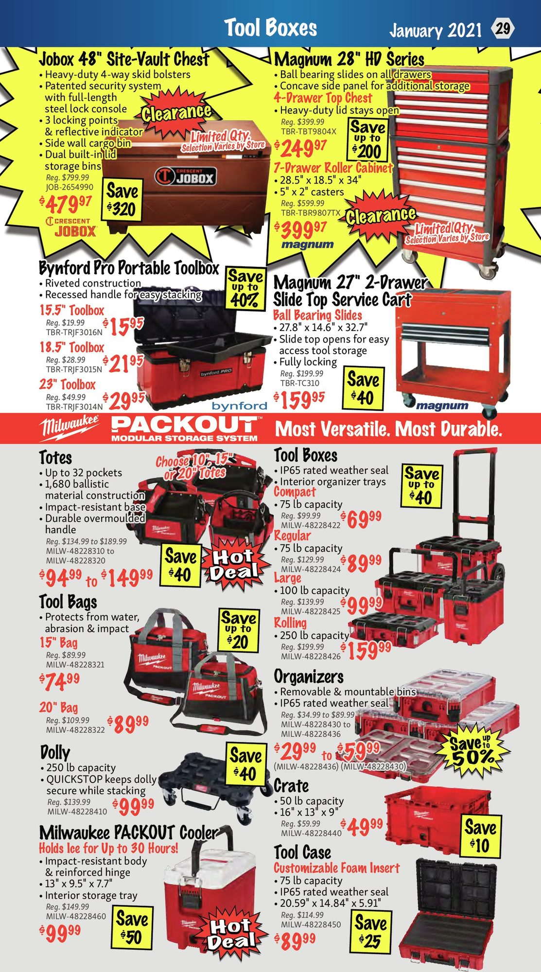 KMS Tools - Monthly Savings - Page 29
