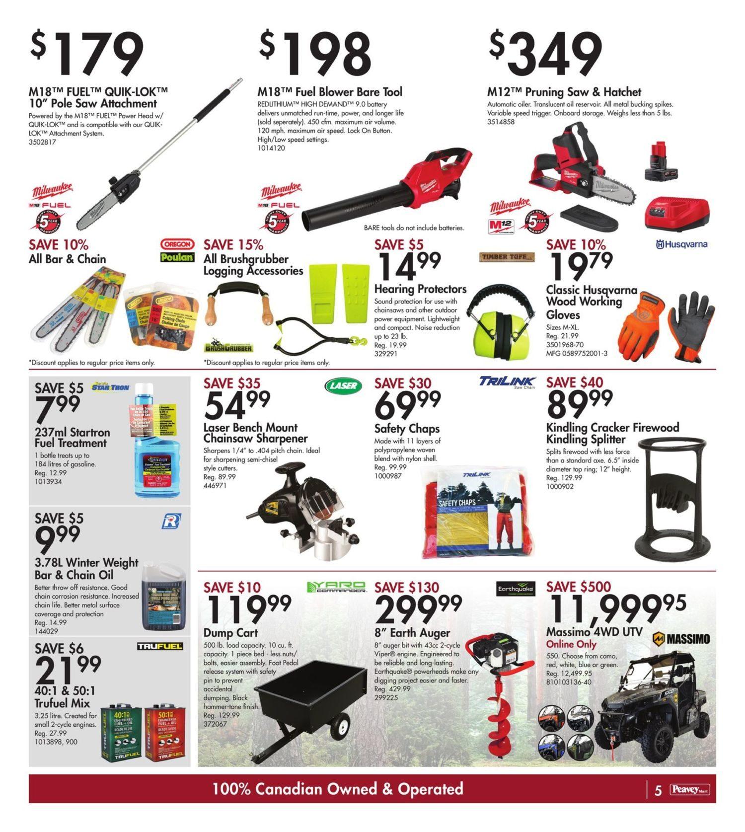 Peavey Mart - Weekly Deals - Dollar Days Are Here - Page 7