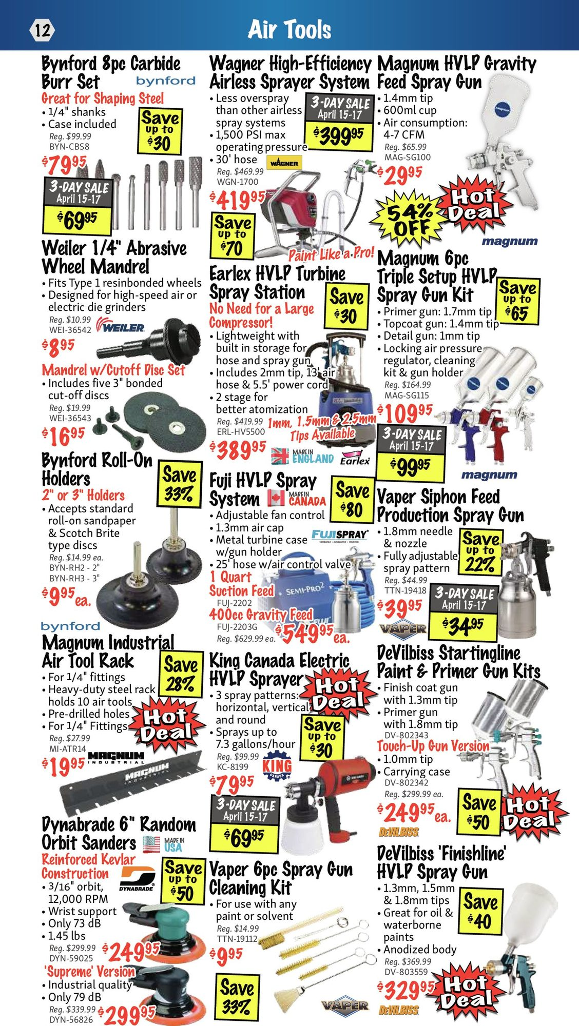 KMS Tools - Hand Tools, Air Tools & Compressor Sale - Page 12