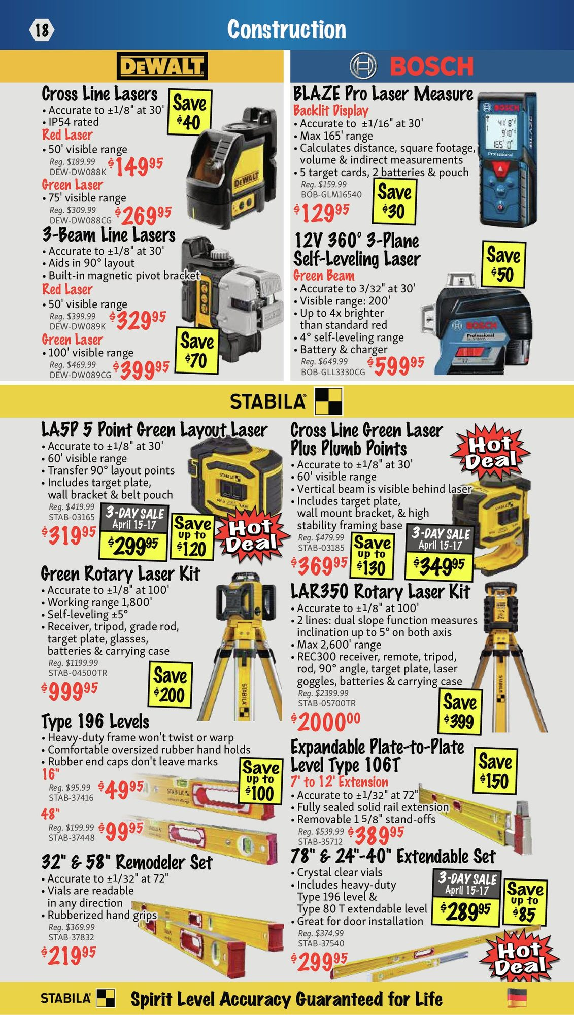 KMS Tools - Hand Tools, Air Tools & Compressor Sale - Page 18