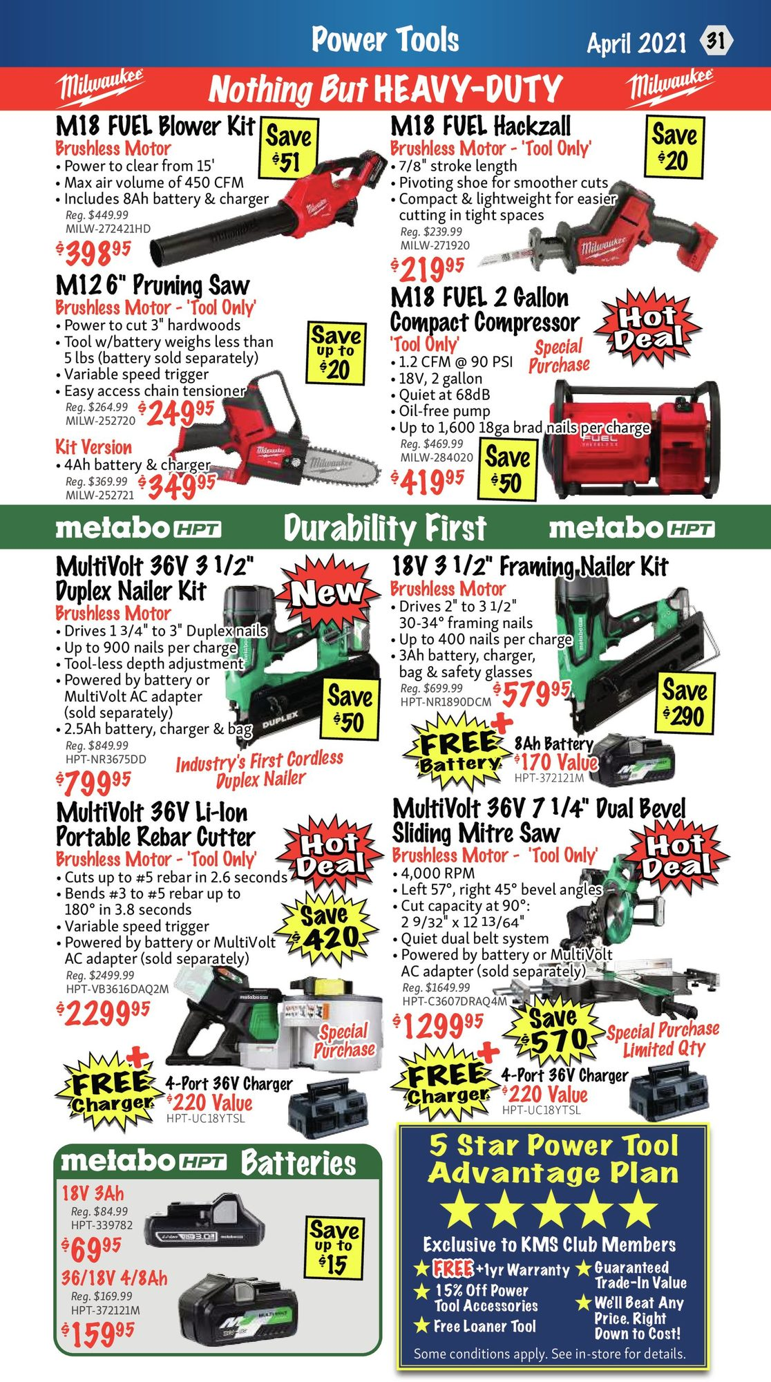 KMS Tools - Hand Tools, Air Tools & Compressor Sale - Page 31