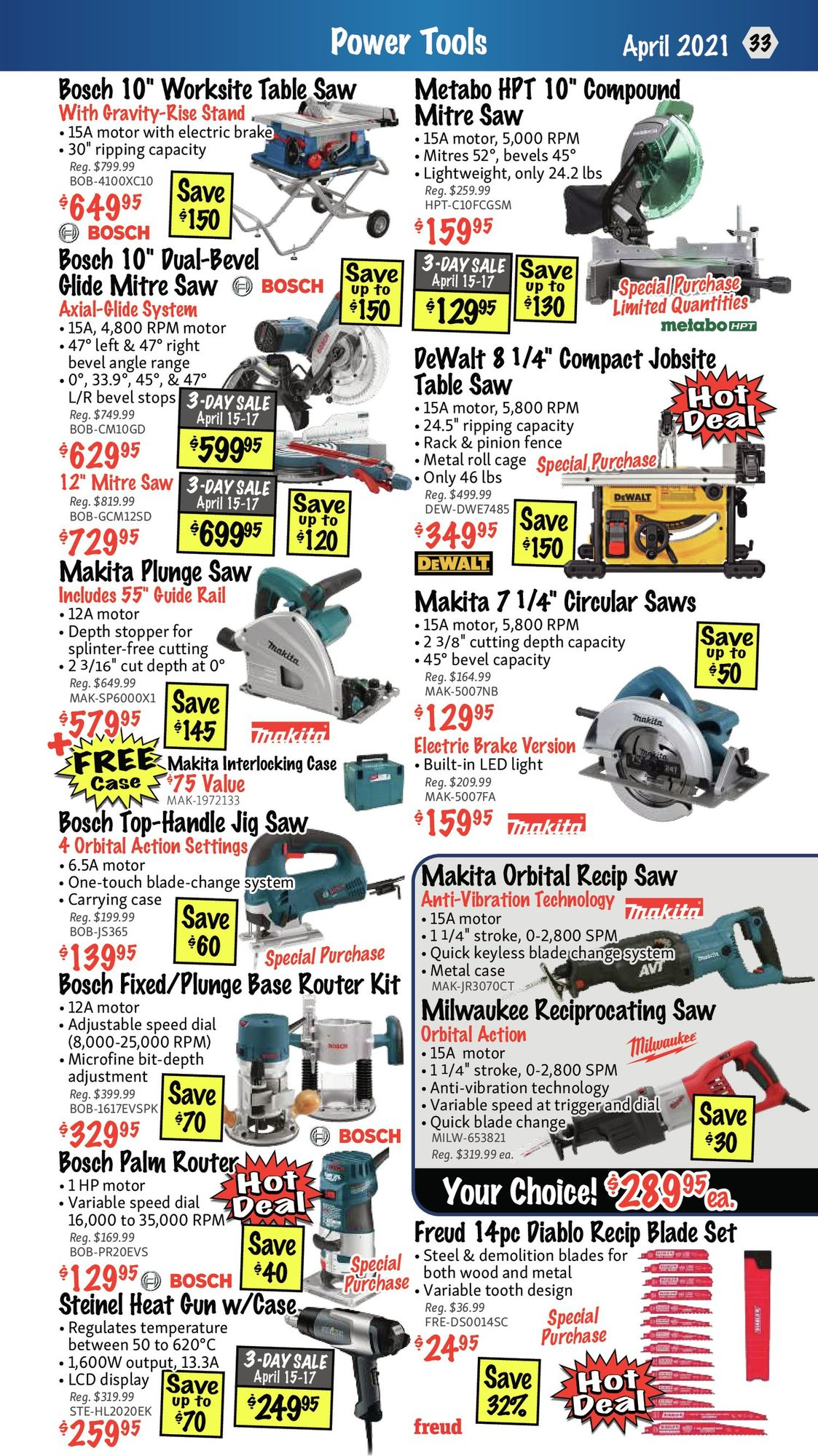 KMS Tools - Hand Tools, Air Tools & Compressor Sale - Page 33