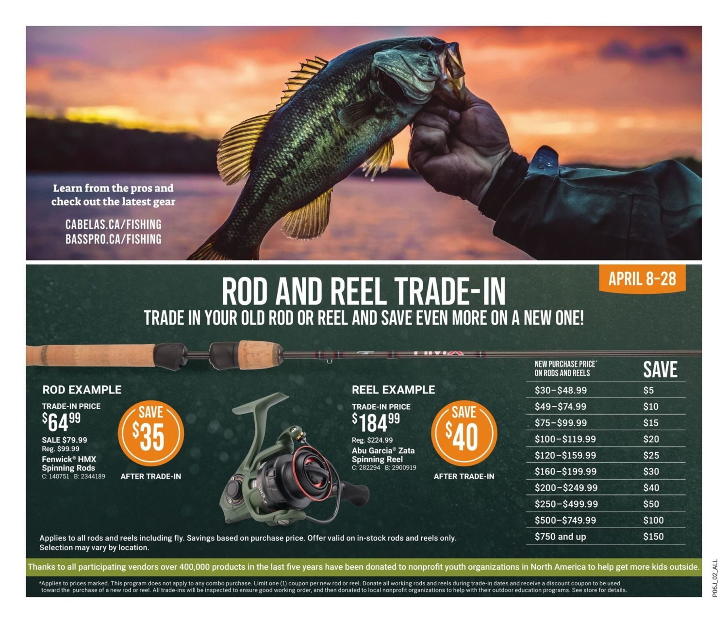 Cabela's - Spring Fishing Classic - Page 2