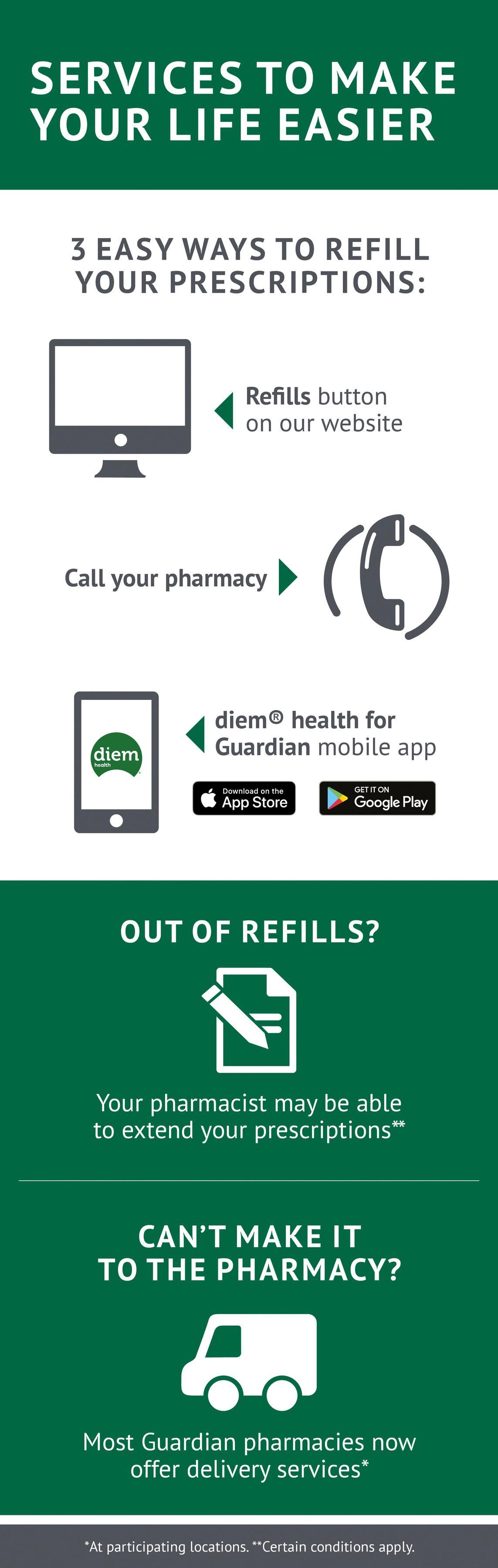 Guardian IDA Pharmacies - Spring into Savings - Page 6