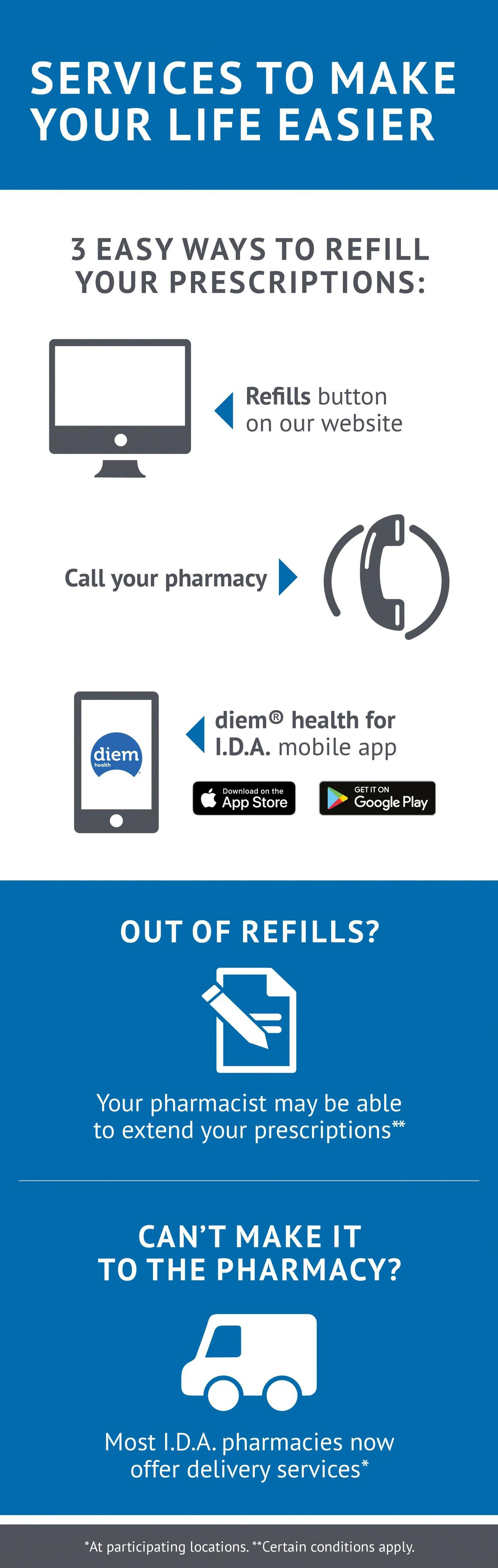 Guardian IDA Pharmacies - Monthly Savings - Page 4